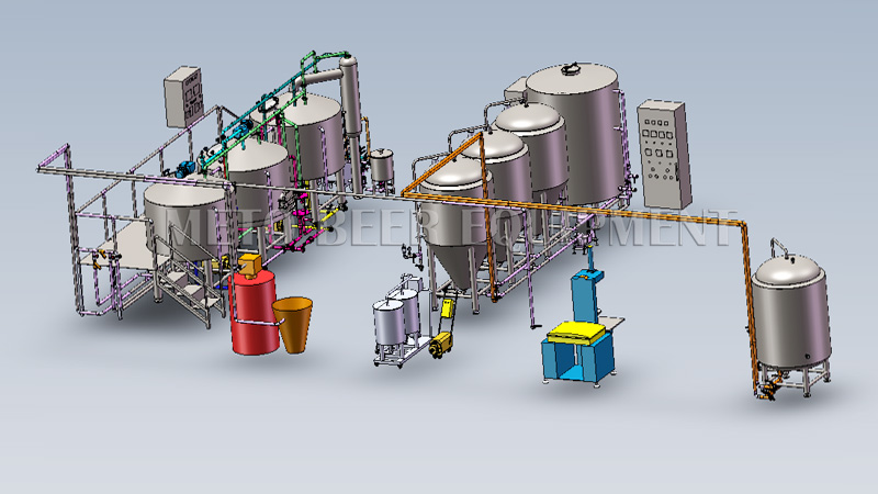 Whether you need a complete turn-key brewery or specific piece of equipment,METO can provide 3D design for your brewery.